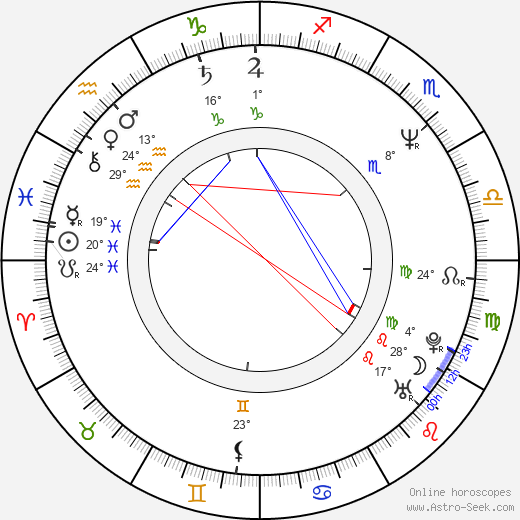 Simon Curtis birth chart, biography, wikipedia 2019, 2020