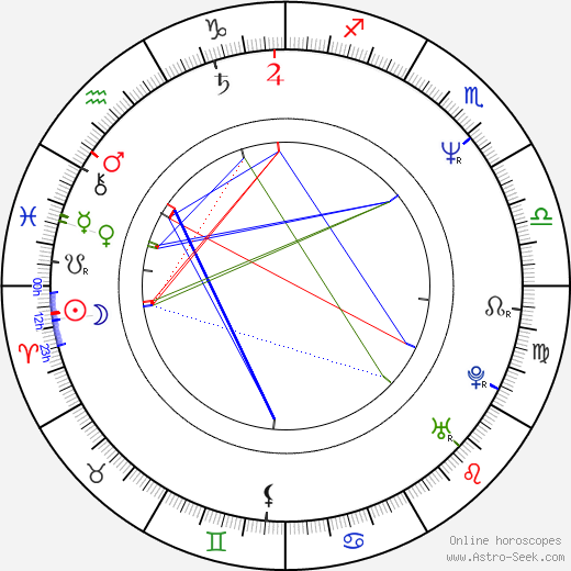 Štefan Skrúcaný astro natal birth chart, Štefan Skrúcaný horoscope, astrology
