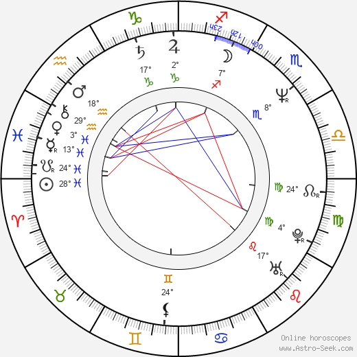 Steve Kloves birth chart, biography, wikipedia 2018, 2019