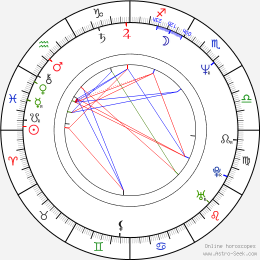 Steve Kloves astro natal birth chart, Steve Kloves horoscope, astrology