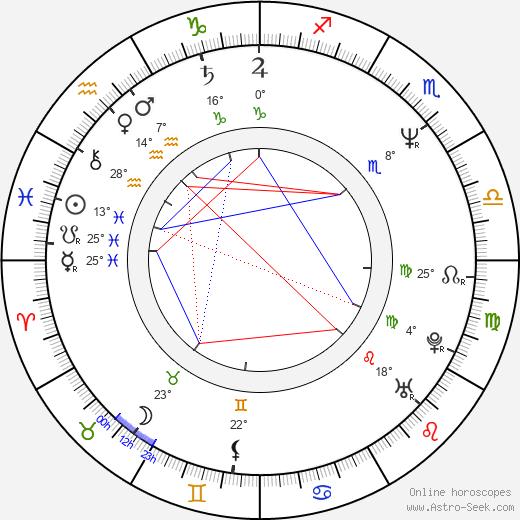 Susan Gallagher birth chart, biography, wikipedia 2020, 2021