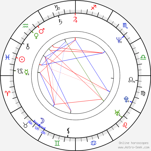 Susan Gallagher birth chart, Susan Gallagher astro natal horoscope, astrology