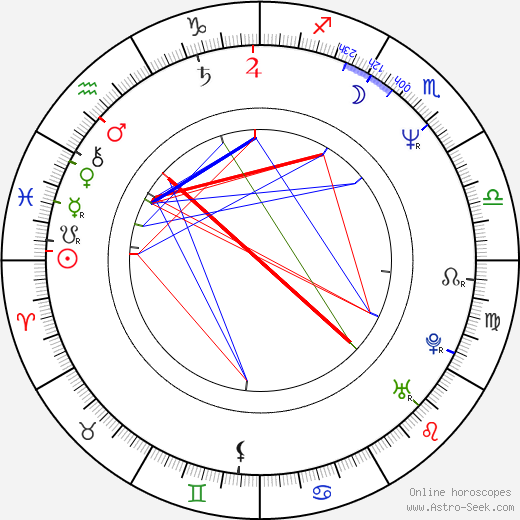 Takehiro Murata день рождения гороскоп, Takehiro Murata Натальная карта онлайн