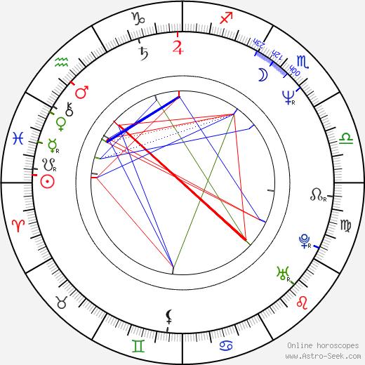 Vicki Lewis birth chart, Vicki Lewis astro natal horoscope, astrology