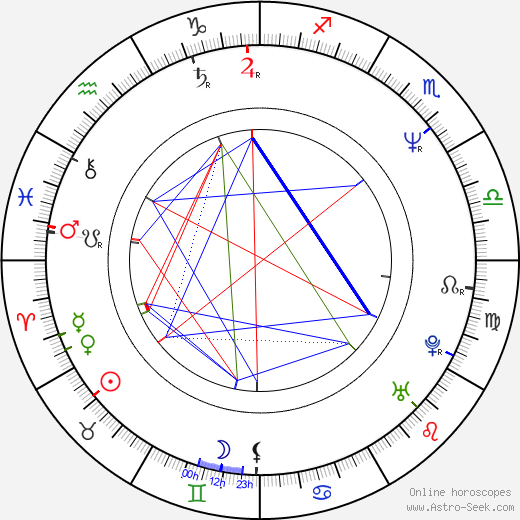 Alison Routledge astro natal birth chart, Alison Routledge horoscope, astrology