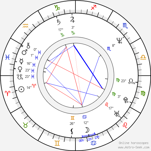 Andrew Lau birth chart, biography, wikipedia 2019, 2020