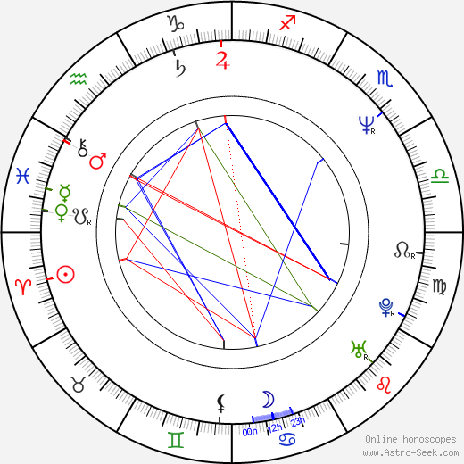 Andrew Lau astro natal birth chart, Andrew Lau horoscope, astrology