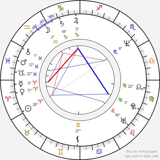Austin Tichenor birth chart, biography, wikipedia 2020, 2021