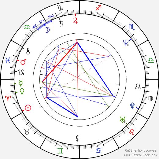 Austin Tichenor birth chart, Austin Tichenor astro natal horoscope, astrology