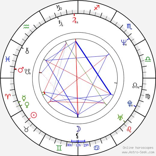 Beata Poźniak Daniels birth chart, Beata Poźniak Daniels astro natal horoscope, astrology