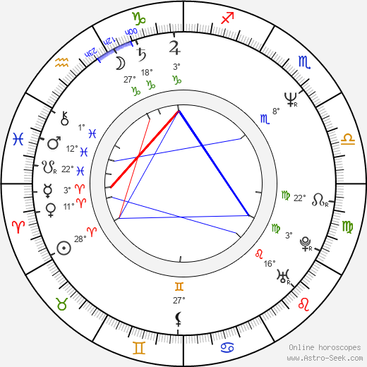 Benedict Taylor birth chart, biography, wikipedia 2019, 2020