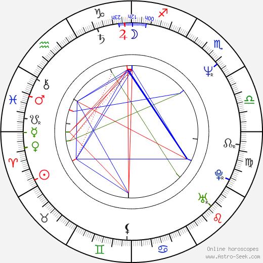 Carlo Carlei birth chart, Carlo Carlei astro natal horoscope, astrology