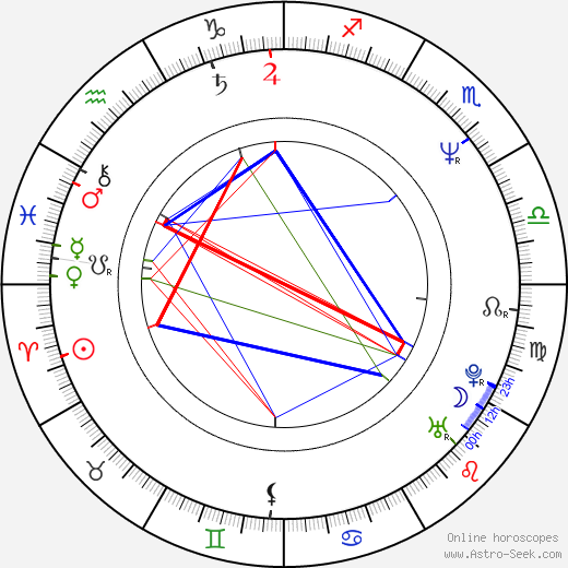 Chris Byrne birth chart, Chris Byrne astro natal horoscope, astrology