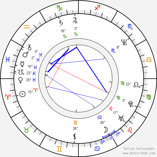 Edward Tomas birth chart, biography, wikipedia 2019, 2020