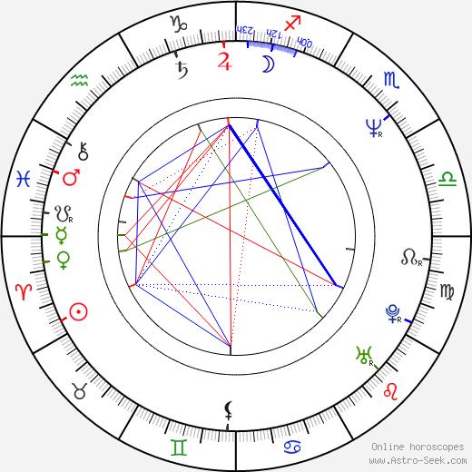 Francesco Lucente день рождения гороскоп, Francesco Lucente Натальная карта онлайн