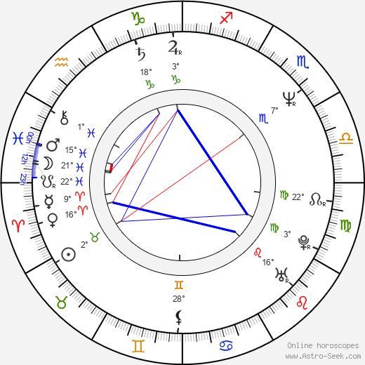 Gary Rhodes birth chart, biography, wikipedia 2018, 2019