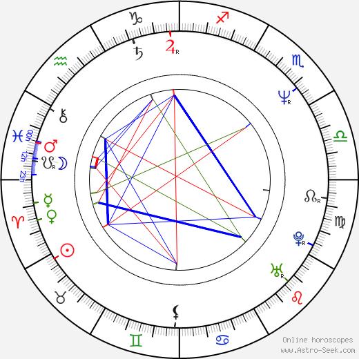 Gary Rhodes astro natal birth chart, Gary Rhodes horoscope, astrology
