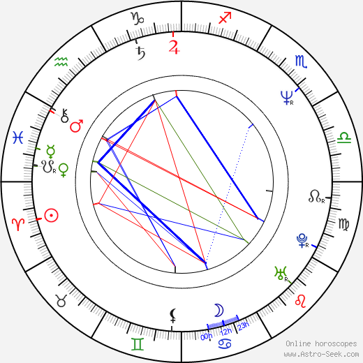 Hugo Weaving astro natal birth chart, Hugo Weaving horoscope, astrology
