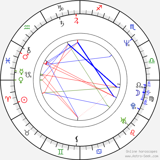Isabel Coixet tema natale, oroscopo, Isabel Coixet oroscopi gratuiti, astrologia