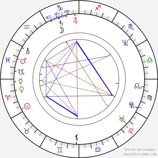 Jeff Bornstein tema natale, oroscopo, Jeff Bornstein oroscopi gratuiti, astrologia