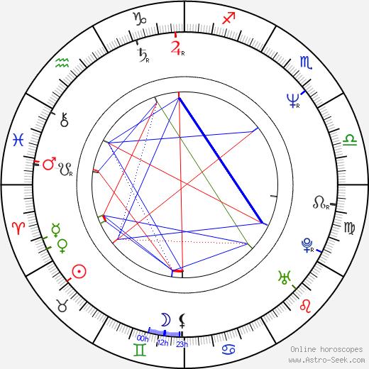 Joe Guzaldo день рождения гороскоп, Joe Guzaldo Натальная карта онлайн