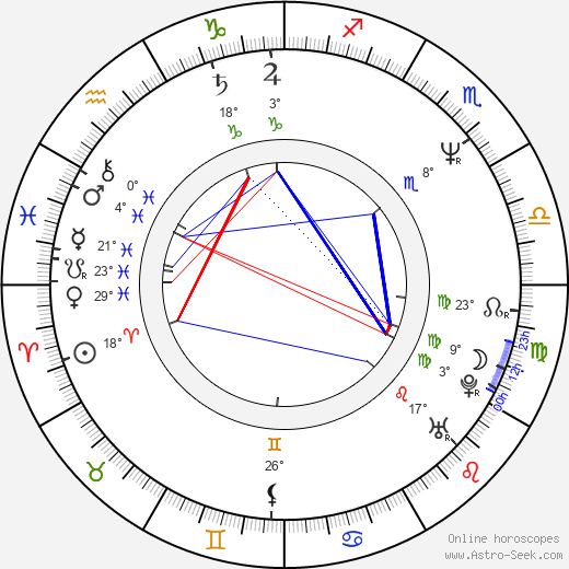 John Schneider birth chart, biography, wikipedia 2018, 2019
