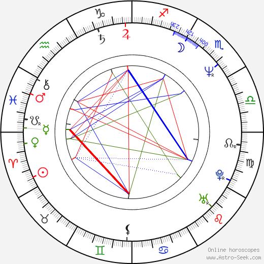 Katelijne Damen birth chart, Katelijne Damen astro natal horoscope, astrology