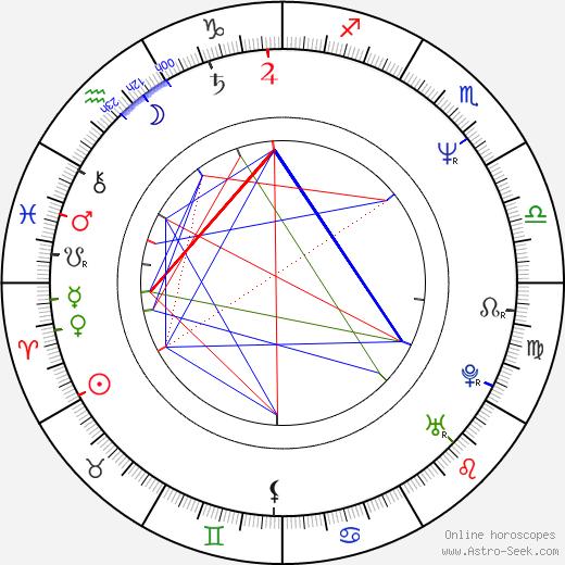 Makoto Ashikawa день рождения гороскоп, Makoto Ashikawa Натальная карта онлайн