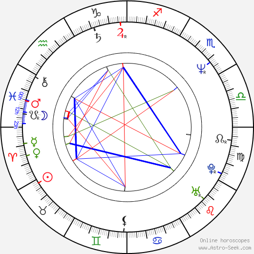 Marek Ťapák tema natale, oroscopo, Marek Ťapák oroscopi gratuiti, astrologia