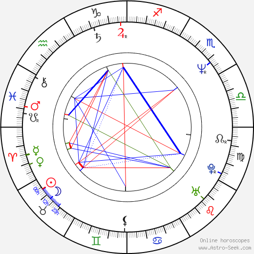 Markus Hering tema natale, oroscopo, Markus Hering oroscopi gratuiti, astrologia