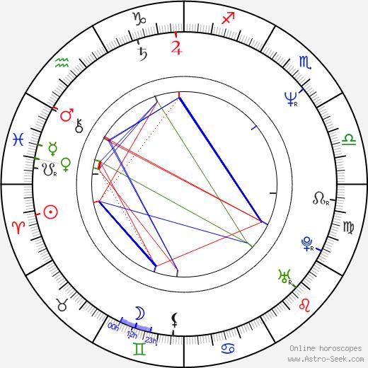 Майкл Прейд Michael Praed день рождения гороскоп, Michael Praed Натальная карта онлайн