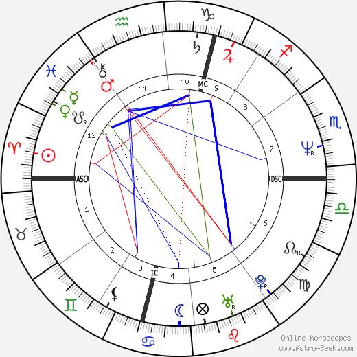 Michelle McCartney день рождения гороскоп, Michelle McCartney Натальная карта онлайн