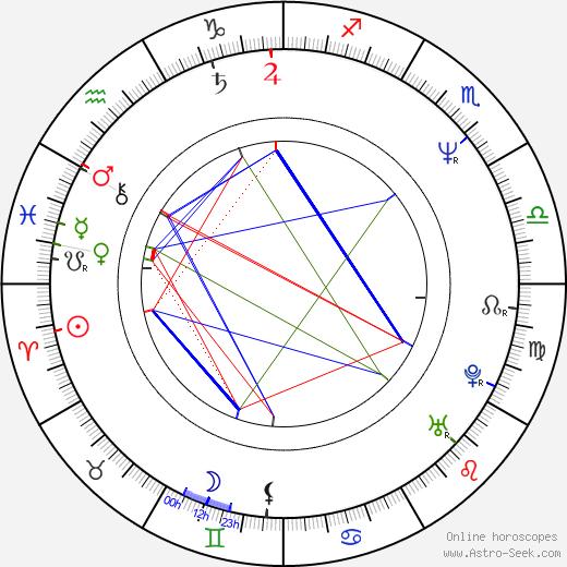Nicola Tiggeler день рождения гороскоп, Nicola Tiggeler Натальная карта онлайн