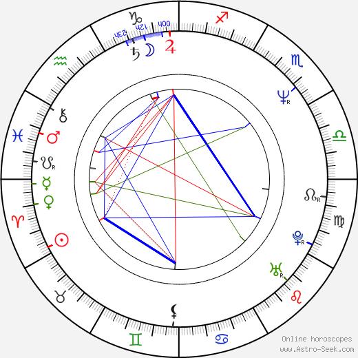 Pascale Ferran tema natale, oroscopo, Pascale Ferran oroscopi gratuiti, astrologia