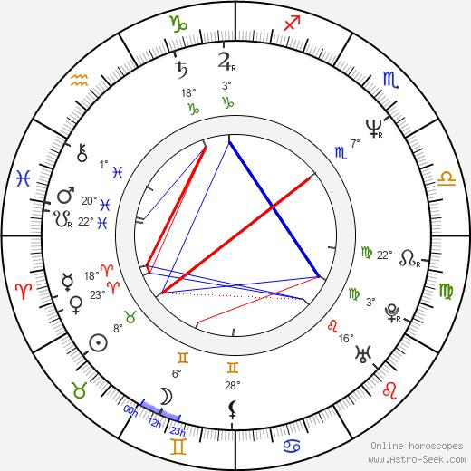 Phil King birth chart, biography, wikipedia 2020, 2021