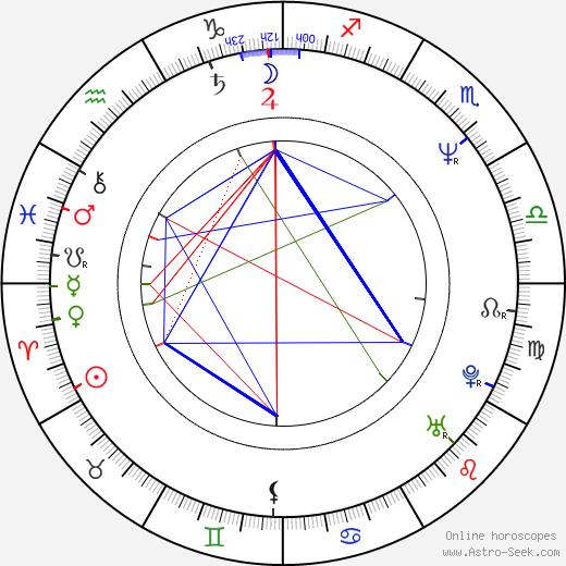 Ricco Ross birth chart, Ricco Ross astro natal horoscope, astrology