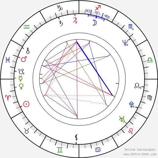 Susanne Bier astro natal birth chart, Susanne Bier horoscope, astrology