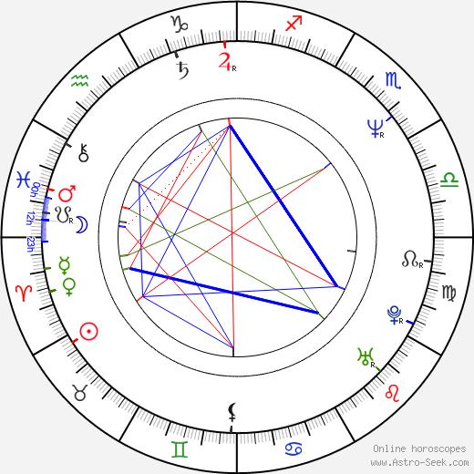 Tatiana Thumbtzen tema natale, oroscopo, Tatiana Thumbtzen oroscopi gratuiti, astrologia