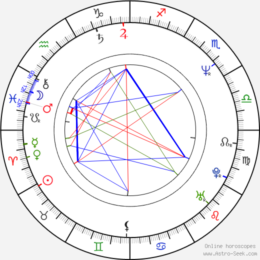 Tom Holliston astro natal birth chart, Tom Holliston horoscope, astrology