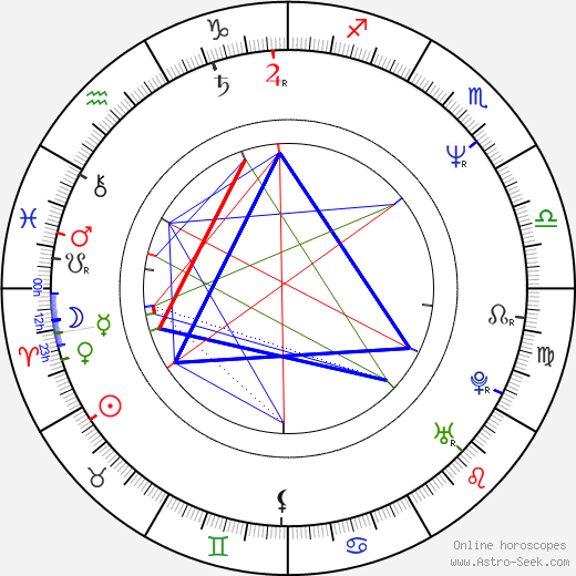 Valerie Bertinelli astro natal birth chart, Valerie Bertinelli horoscope, astrology