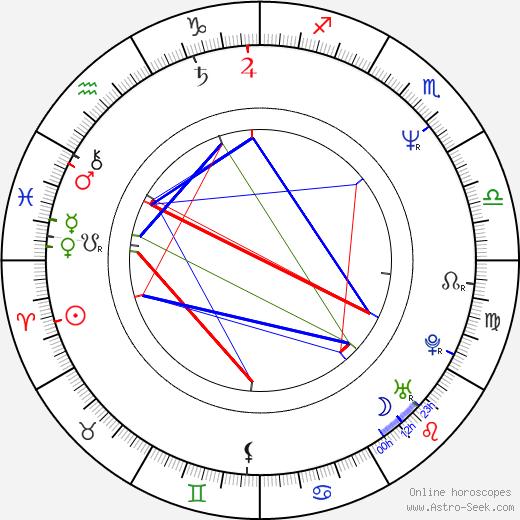 Yvette Bova tema natale, oroscopo, Yvette Bova oroscopi gratuiti, astrologia