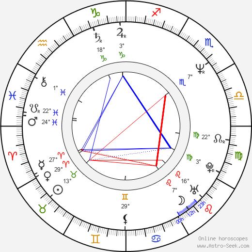 Amy Steel birth chart, biography, wikipedia 2018, 2019