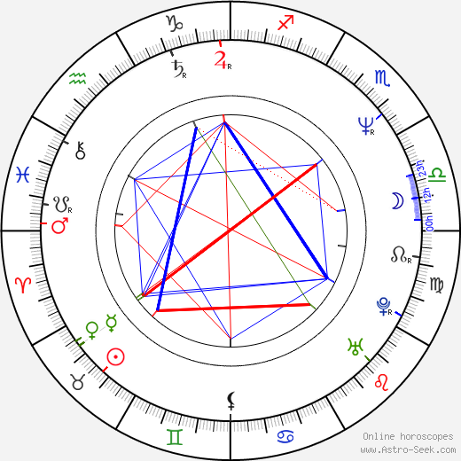 Bogdan Klich birth chart, Bogdan Klich astro natal horoscope, astrology