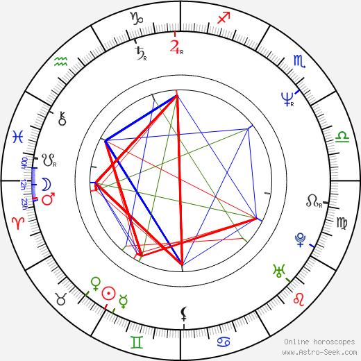 Carlos Coelho tema natale, oroscopo, Carlos Coelho oroscopi gratuiti, astrologia