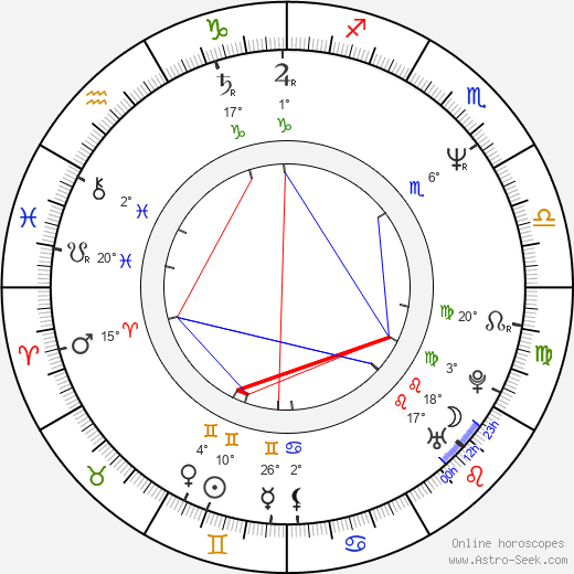 Chris Elliott birth chart, biography, wikipedia 2018, 2019