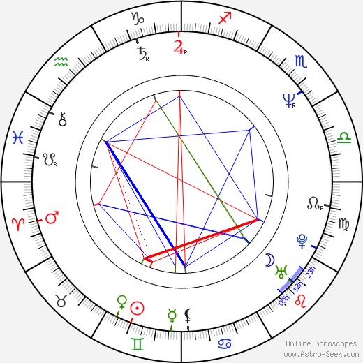 Chris Elliott astro natal birth chart, Chris Elliott horoscope, astrology