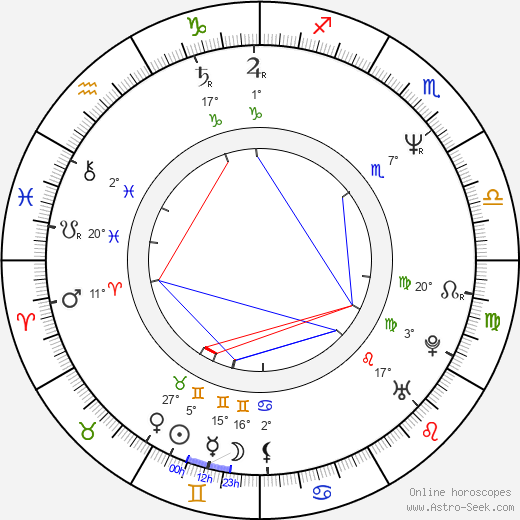 Doug Hutchison birth chart, biography, wikipedia 2018, 2019