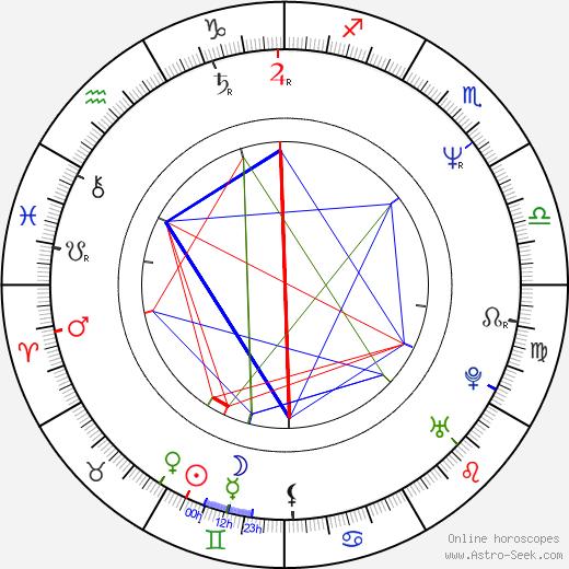 Doug Hutchison astro natal birth chart, Doug Hutchison horoscope, astrology