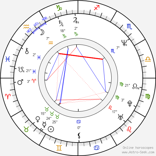 Francesca Archibugi birth chart, biography, wikipedia 2019, 2020