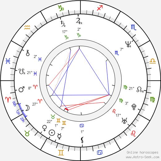 Hideaki Anno birth chart, biography, wikipedia 2019, 2020